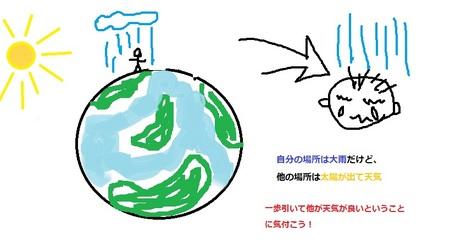 MCT天気.jpg